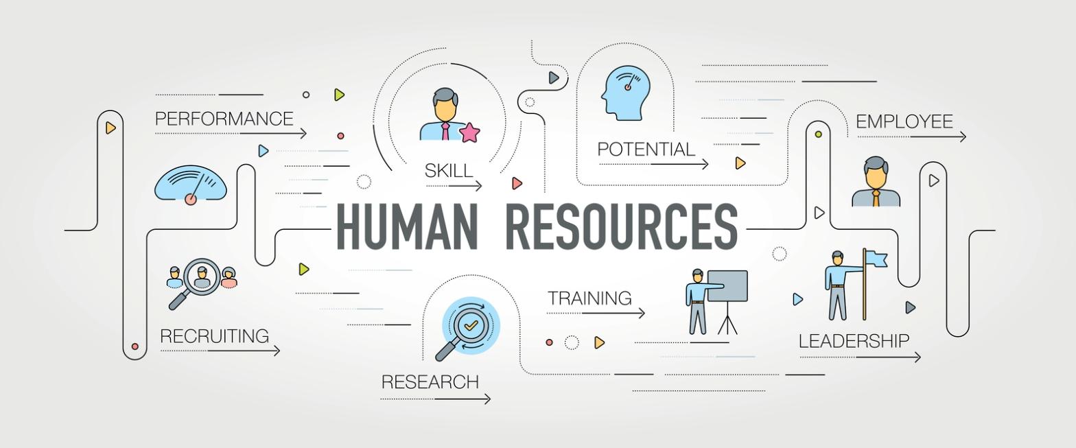 human resource talent management